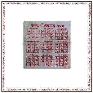 Navgrah yantra online